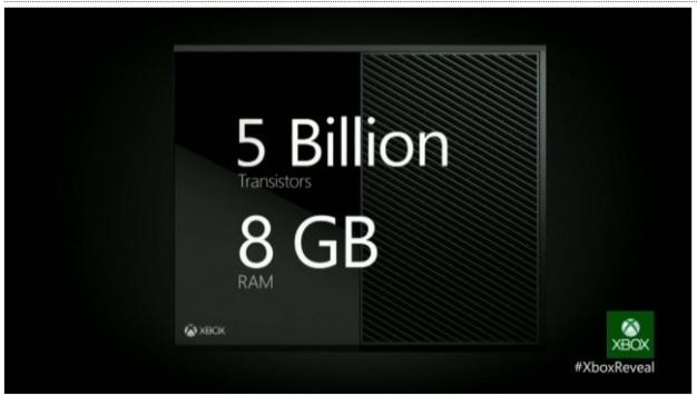 Next Xbox Reveal - 220513 - 15